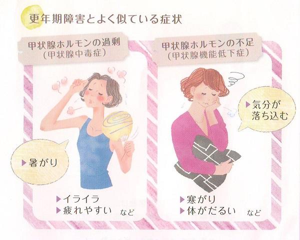 微熱 更年期 障害