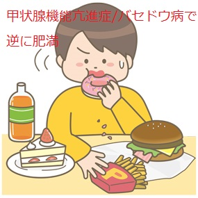 プレドニン 太る